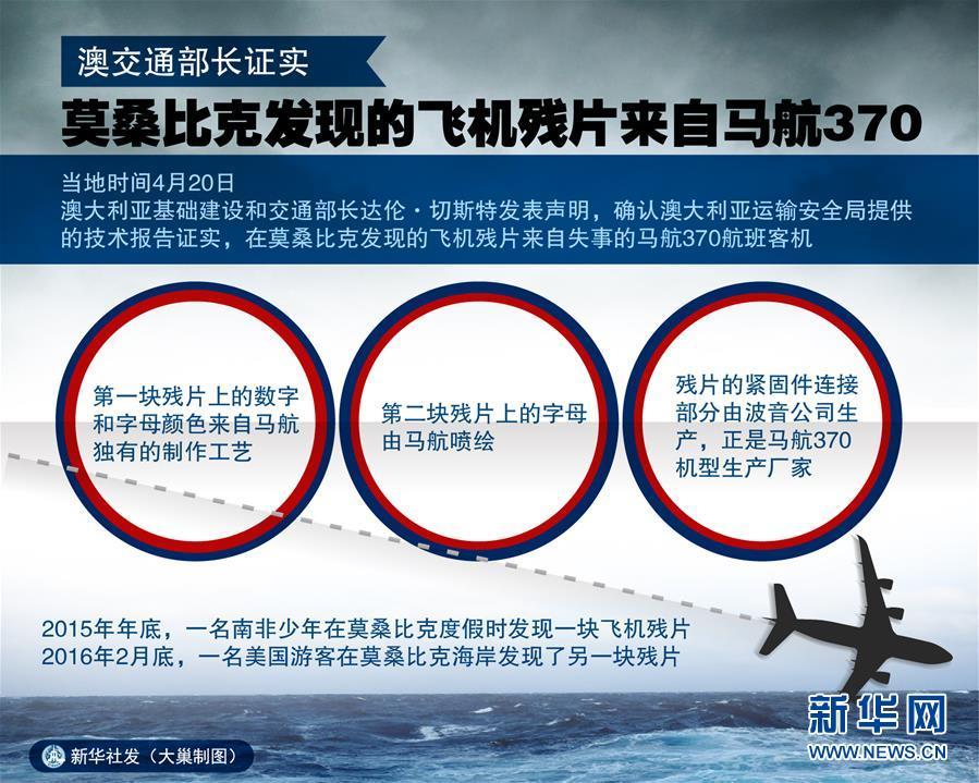 澳交通部长证实莫桑比克发现的飞机残片来自马航370